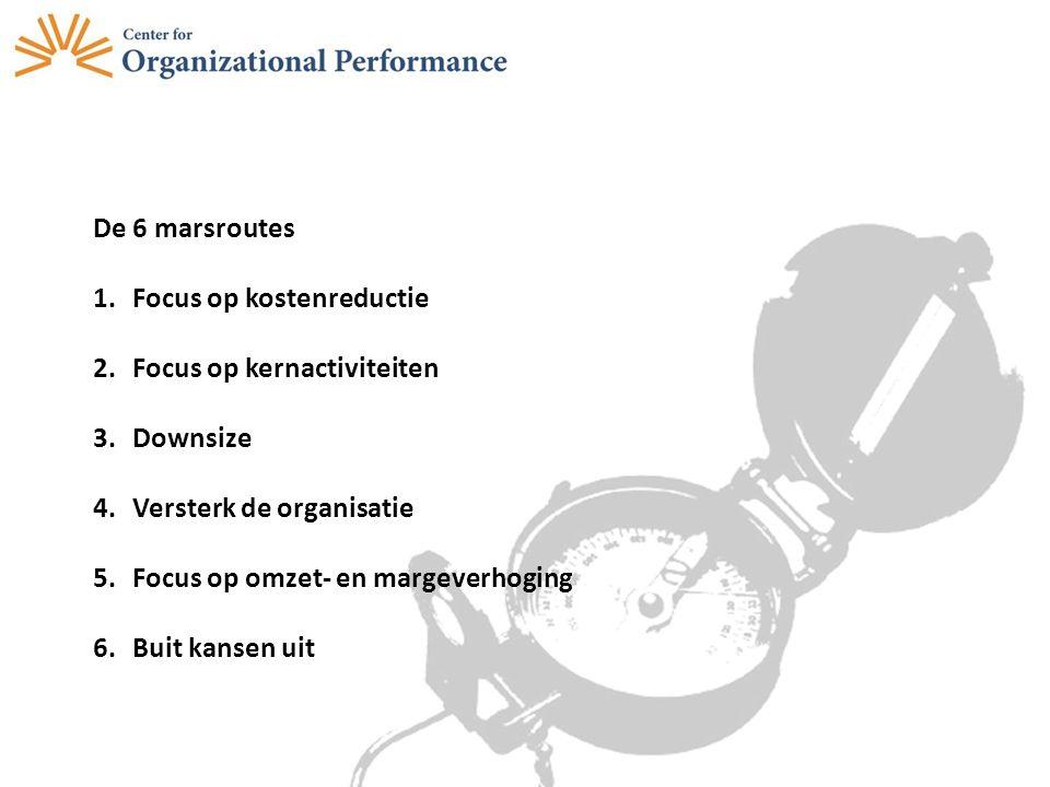 De 6 marsroutes 1.Focus op kostenreductie 2.Focus op kernactiviteiten 3.Downsize 4.Versterk de organisatie 5.Focus op omzet- en margeverhoging 6.Buit kansen uit