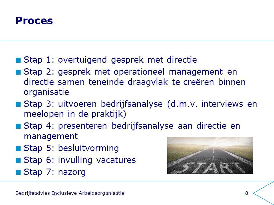 Proces Stap 1: overtuigend gesprek met directie Stap 2: gesprek met operationeel management en directie samen teneinde draagvlak te creëren binnen org
