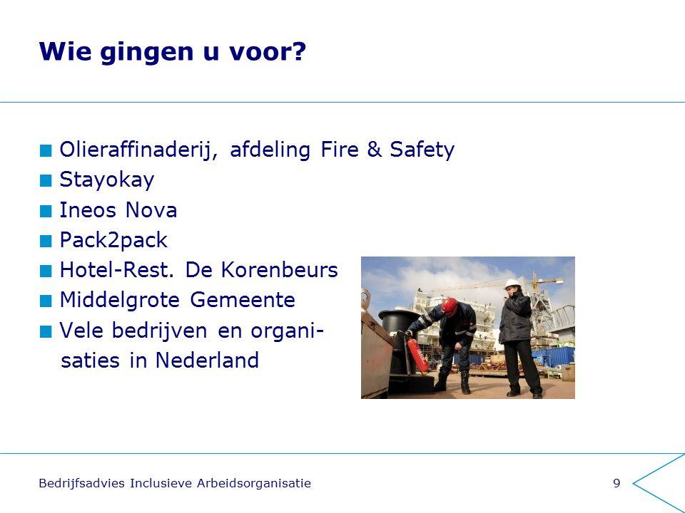 Wie gingen u voor? Olieraffinaderij, afdeling Fire & Safety Stayokay Ineos Nova Pack2pack Hotel-Rest. De Korenbeurs Middelgrote Gemeente Vele bedrijve