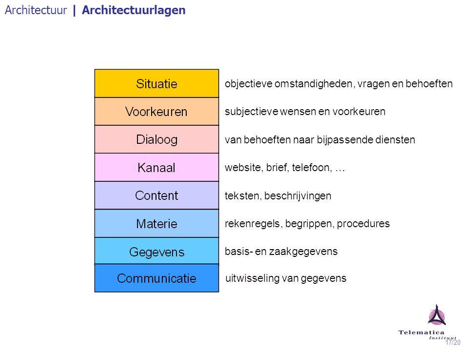 17/20 Architectuur | Architectuurlagen