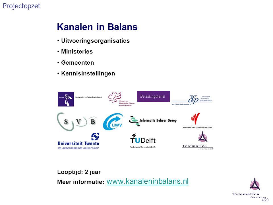 4/20 Kanalen in Balans Uitvoeringsorganisaties Ministeries Gemeenten Kennisinstellingen Looptijd: 2 jaar Meer informatie: www.kanaleninbalans.nl www.k