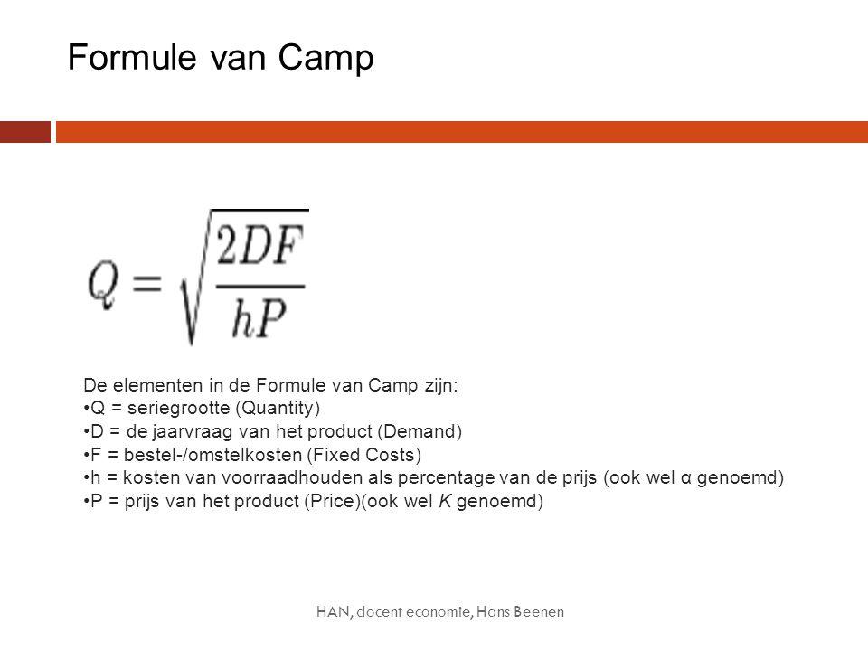 Formule van Camp HAN, docent economie, Hans Beenen De elementen in de Formule van Camp zijn: Q = seriegrootte (Quantity) D = de jaarvraag van het product (Demand) F = bestel-/omstelkosten (Fixed Costs) h = kosten van voorraadhouden als percentage van de prijs (ook wel α genoemd) P = prijs van het product (Price)(ook wel K genoemd)