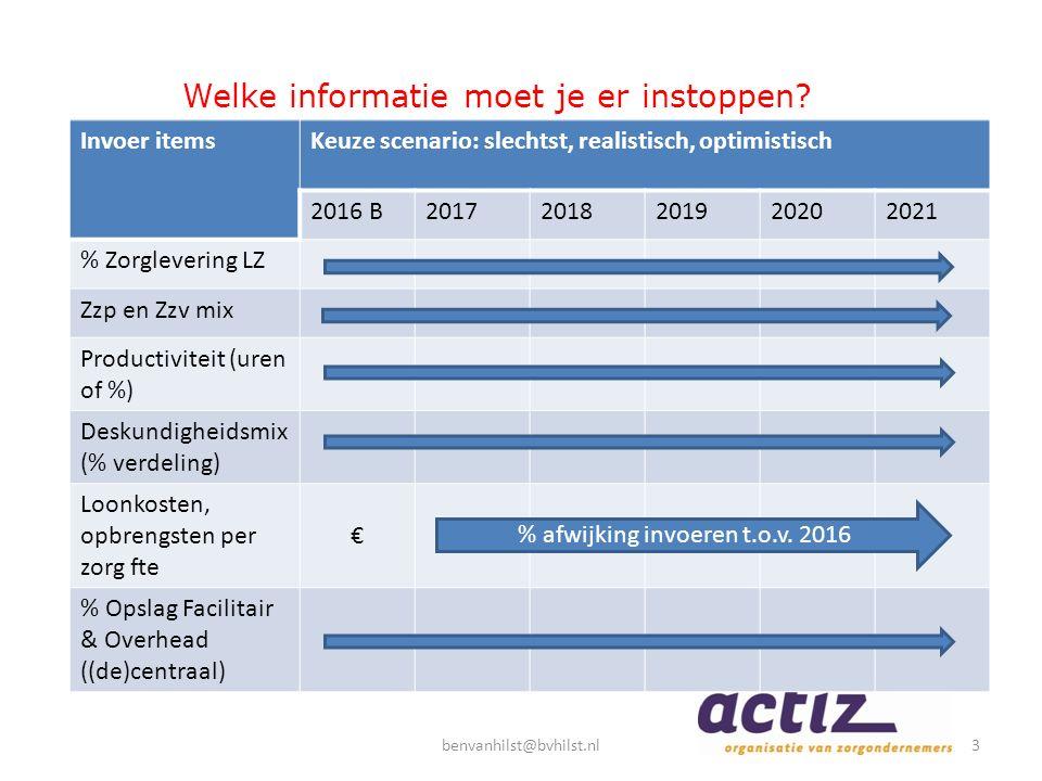 Welke informatie moet je er instoppen? 3benvanhilst@bvhilst.nl Invoer itemsKeuze scenario: slechtst, realistisch, optimistisch 2016 B20172018201920202