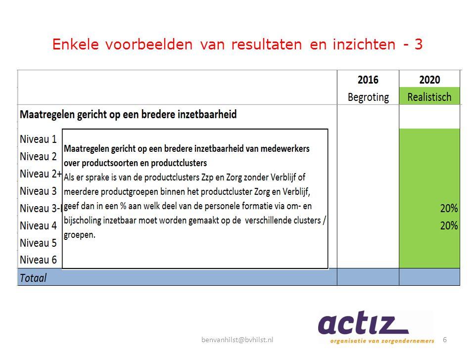 Enkele voorbeelden van resultaten en inzichten - 3 6benvanhilst@bvhilst.nl