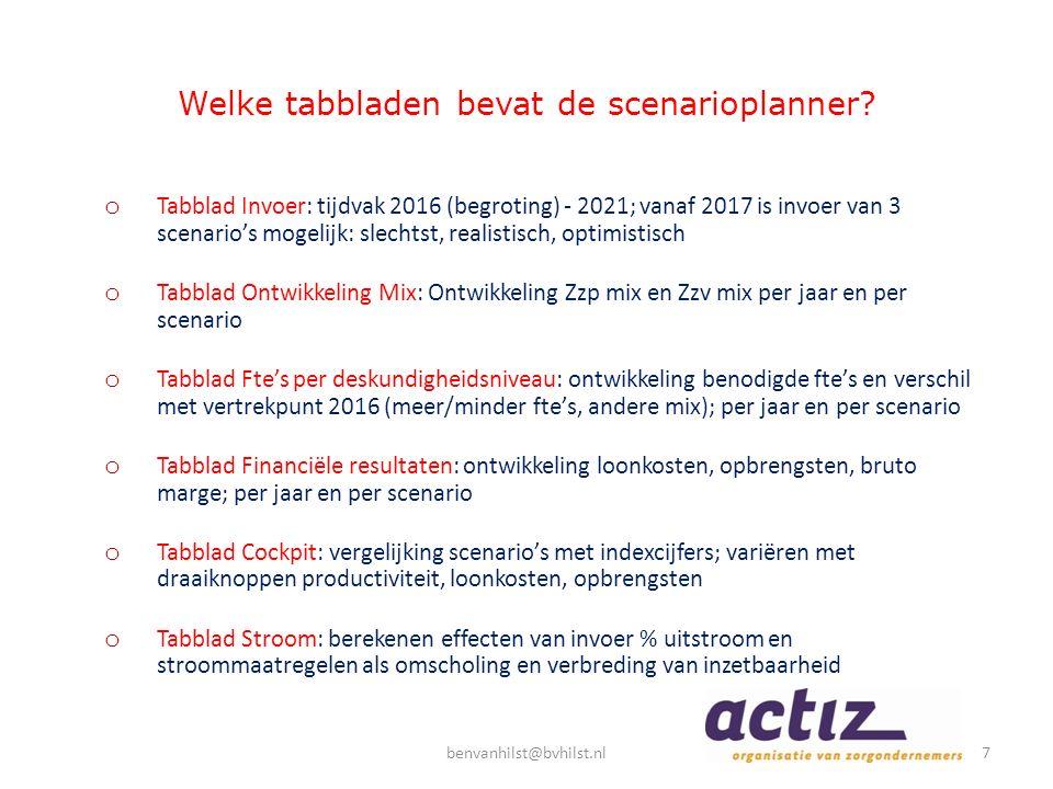 Welke tabbladen bevat de scenarioplanner? o Tabblad Invoer: tijdvak 2016 (begroting) - 2021; vanaf 2017 is invoer van 3 scenario's mogelijk: slechtst,