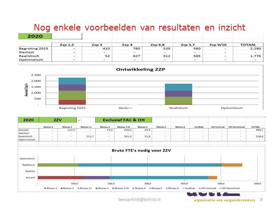 Nog enkele voorbeelden van resultaten en inzicht 8benvanhilst@bvhilst.nl