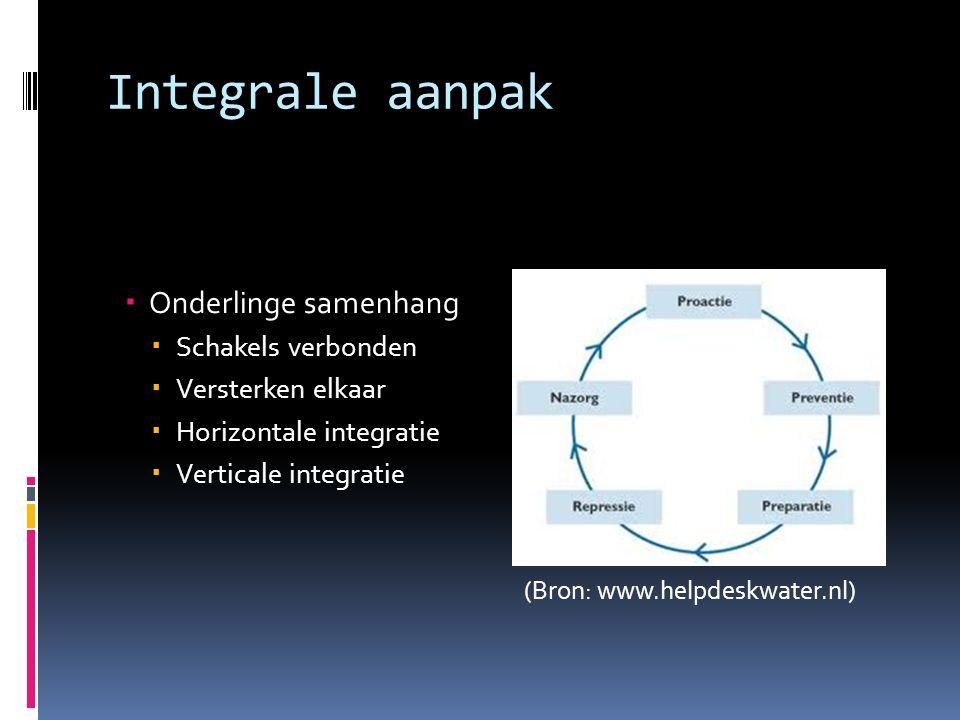 Integrale aanpak  Onderlinge samenhang  Schakels verbonden  Versterken elkaar  Horizontale integratie  Verticale integratie (Bron: www.helpdeskwater.nl)