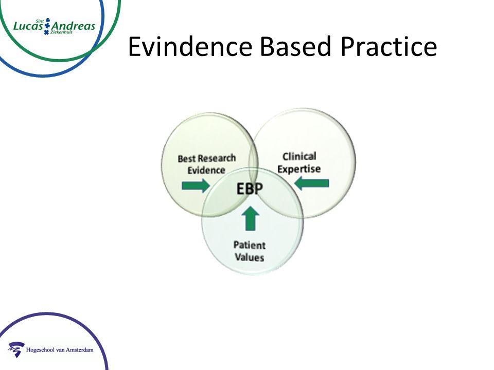 Evindence Based Practice