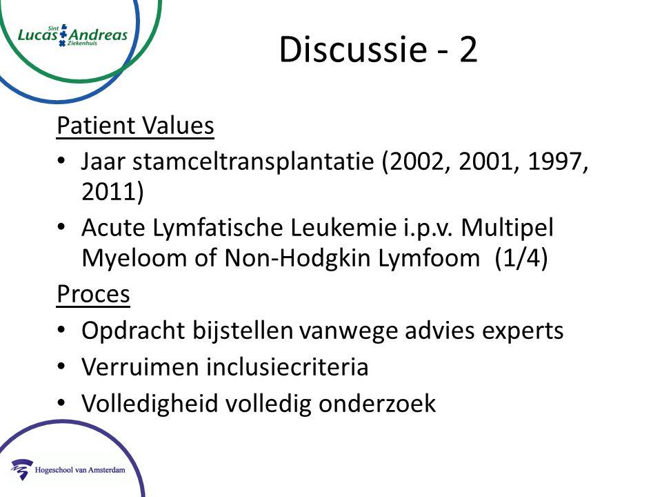 Discussie - 2 Patient Values Jaar stamceltransplantatie (2002, 2001, 1997, 2011) Acute Lymfatische Leukemie i.p.v.