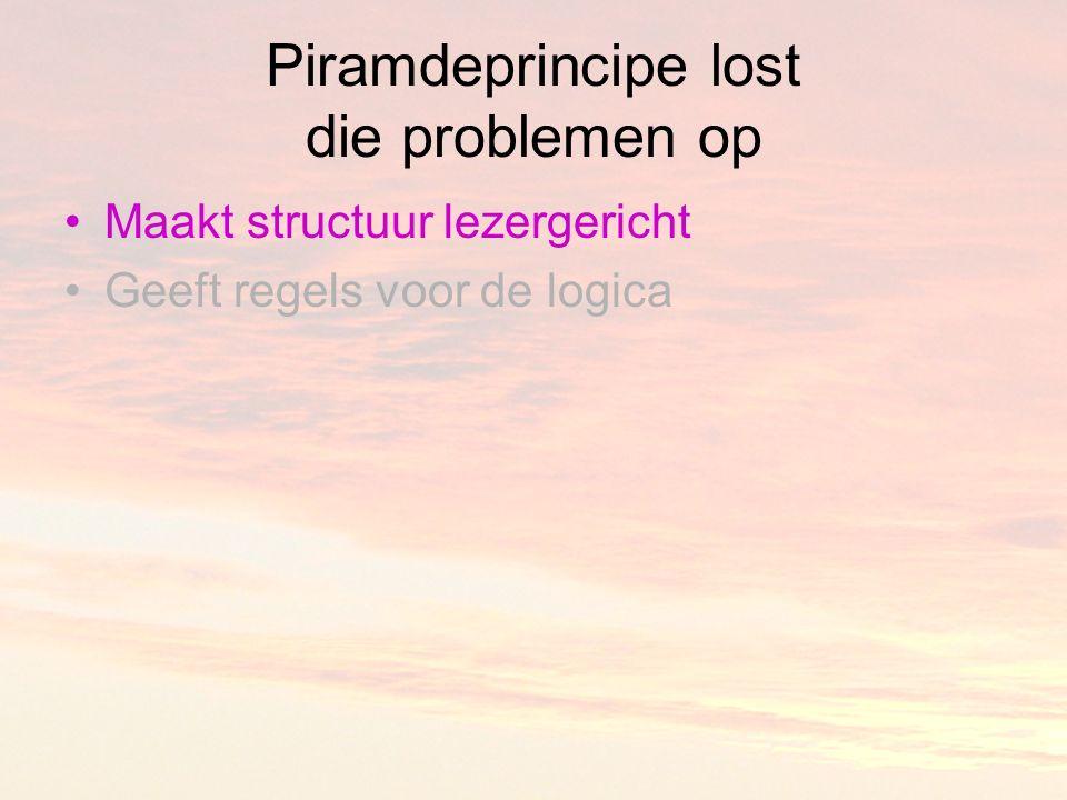 Piramdeprincipe lost die problemen op Maakt structuur lezergericht Geeft regels voor de logica