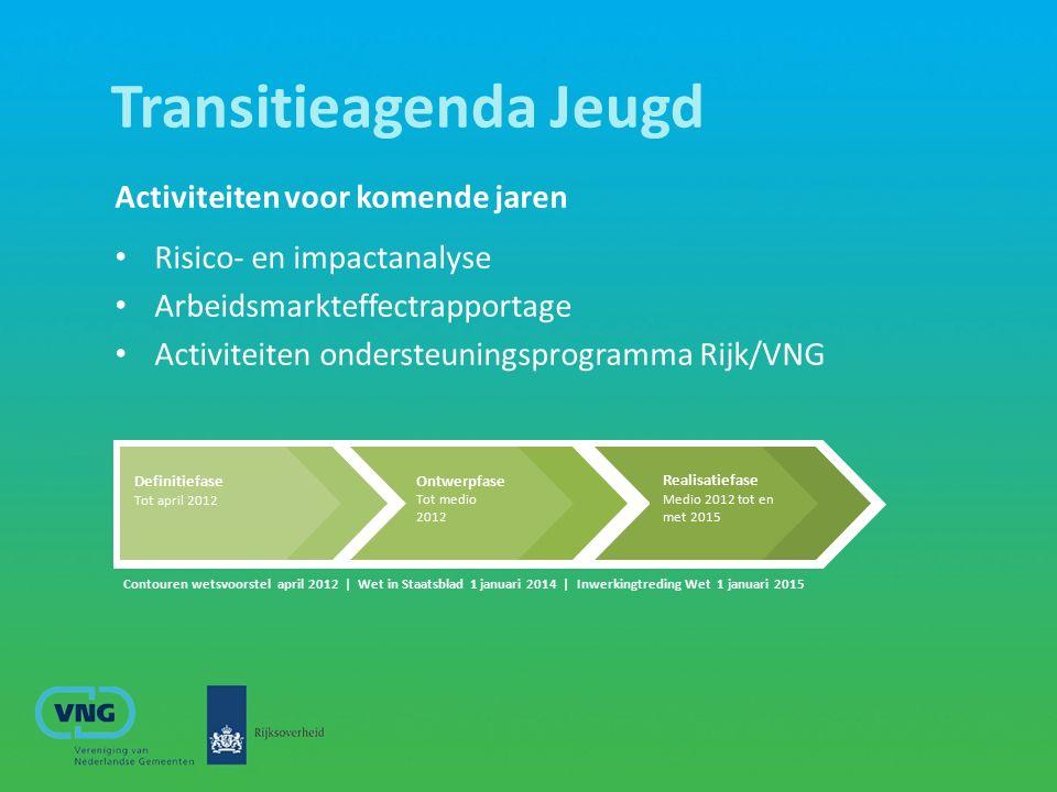 Transitieagenda Jeugd Activiteiten voor komende jaren Risico- en impactanalyse Arbeidsmarkteffectrapportage Activiteiten ondersteuningsprogramma Rijk/