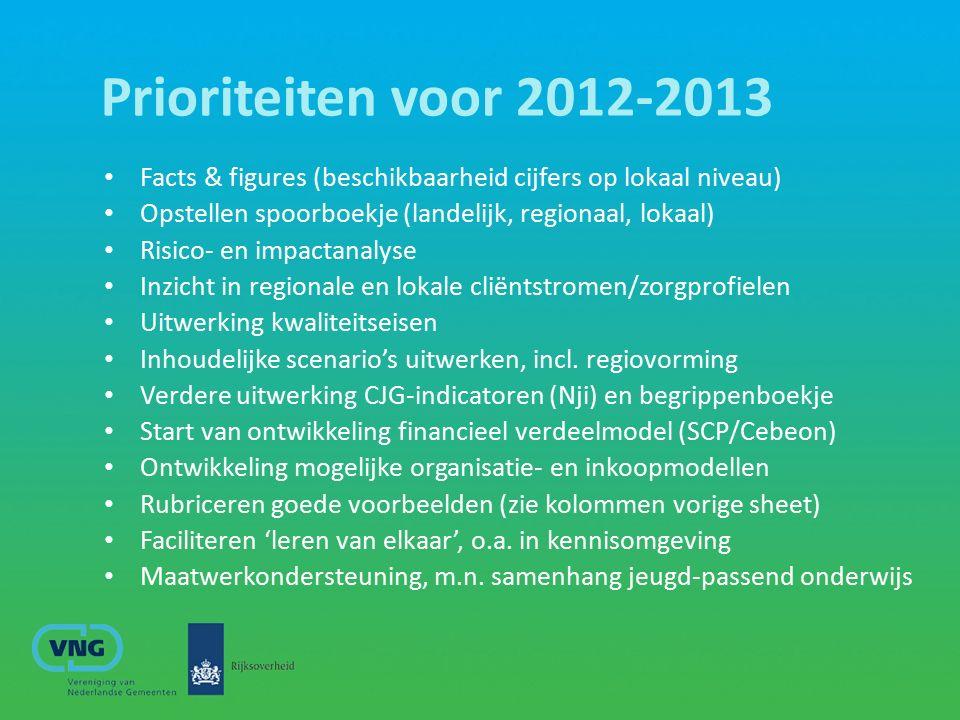 Prioriteiten voor 2012-2013 Facts & figures (beschikbaarheid cijfers op lokaal niveau) Opstellen spoorboekje (landelijk, regionaal, lokaal) Risico- en impactanalyse Inzicht in regionale en lokale cliëntstromen/zorgprofielen Uitwerking kwaliteitseisen Inhoudelijke scenario's uitwerken, incl.
