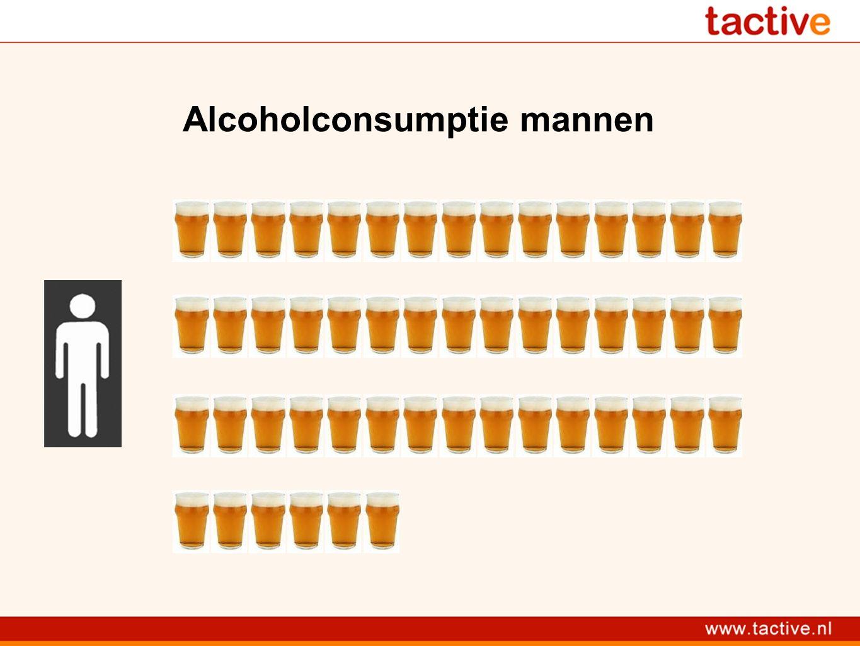 Alcoholconsumptie mannen