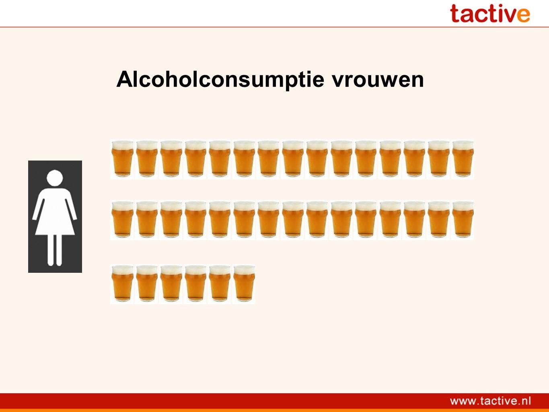 Alcoholconsumptie vrouwen