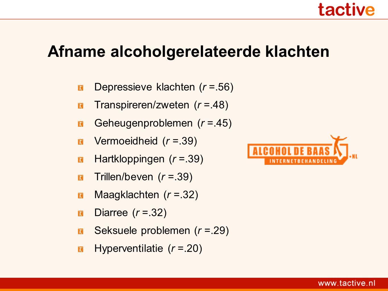 Afname alcoholgerelateerde klachten Depressieve klachten (r =.56) Transpireren/zweten (r =.48) Geheugenproblemen (r =.45) Vermoeidheid (r =.39) Hartkloppingen (r =.39) Trillen/beven (r =.39) Maagklachten (r =.32) Diarree (r =.32) Seksuele problemen (r =.29) Hyperventilatie (r =.20)