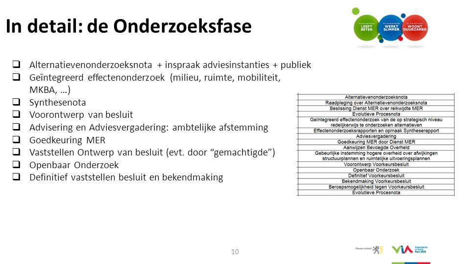 In detail: de Onderzoeksfase  Alternatievenonderzoeksnota + inspraak adviesinstanties + publiek  Geïntegreerd effectenonderzoek (milieu, ruimte, mob