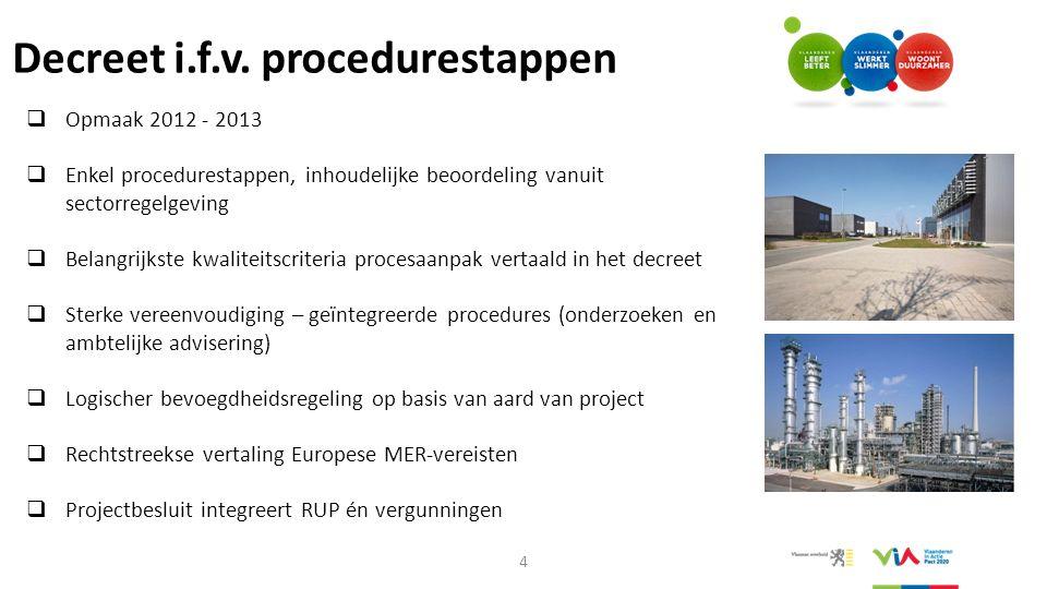 Decreet i.f.v. procedurestappen  Opmaak 2012 - 2013  Enkel procedurestappen, inhoudelijke beoordeling vanuit sectorregelgeving  Belangrijkste kwali