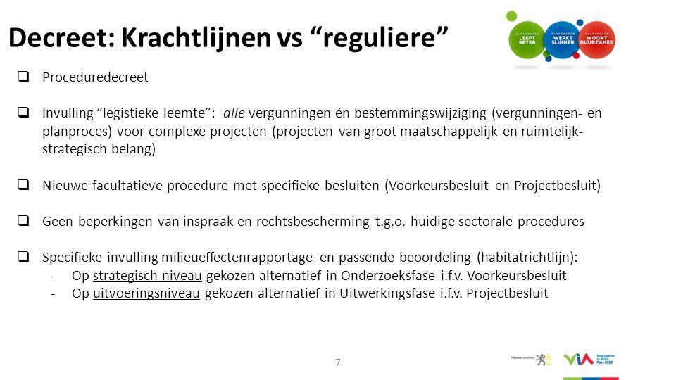 """Decreet: Krachtlijnen vs """"reguliere""""  Proceduredecreet  Invulling """"legistieke leemte"""": alle vergunningen én bestemmingswijziging (vergunningen- en p"""