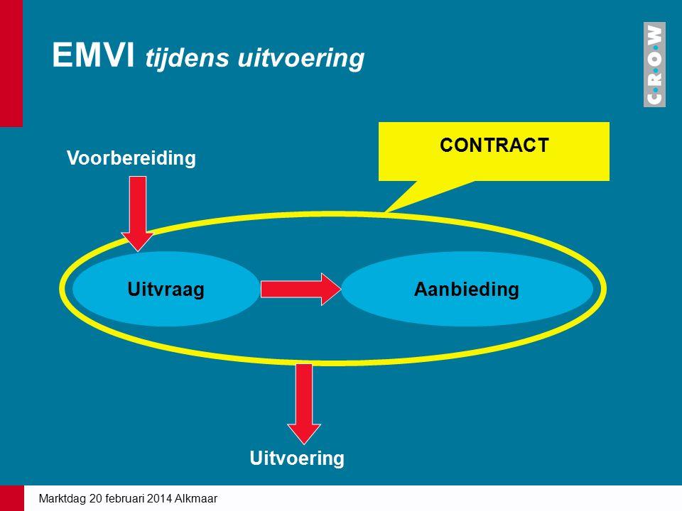 Voorbereiding Uitvoering Uitvraag CONTRACT Aanbieding EMVI tijdens uitvoering Marktdag 20 februari 2014 Alkmaar