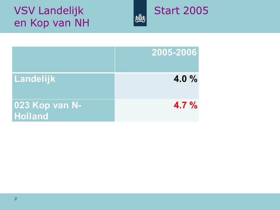 2 VSV Landelijk Start 2005 en Kop van NH 2005-2006 Landelijk4.0 % 023 Kop van N- Holland 4.7 %