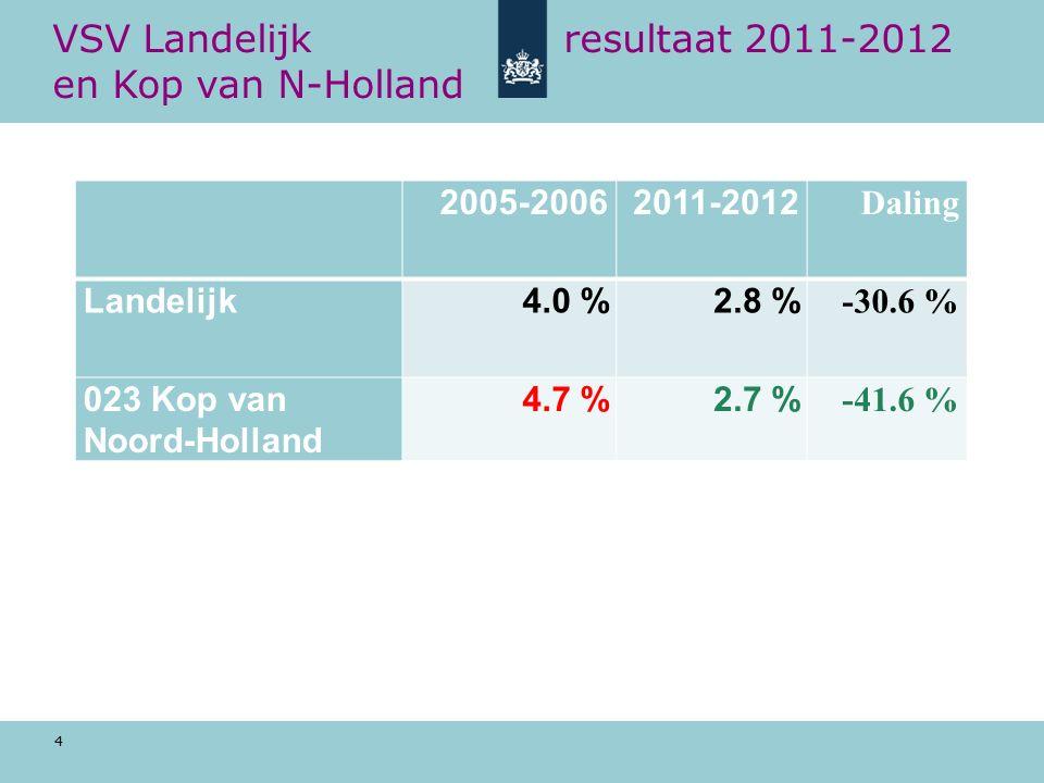 4 VSV Landelijk resultaat 2011-2012 en Kop van N-Holland 2005-20062011-2012 Daling Landelijk4.0 %2.8 % -30.6 % 023 Kop van Noord-Holland 4.7 %2.7 % -41.6 %