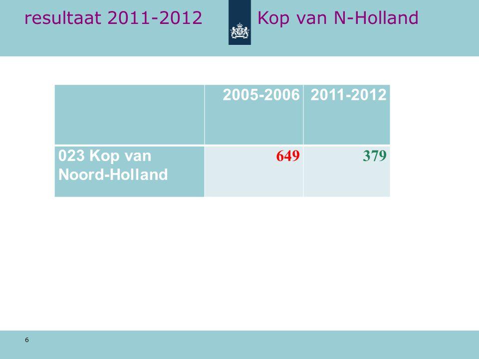 6 resultaat 2011-2012 Kop van N-Holland 2005-20062011-2012 023 Kop van Noord-Holland 649379