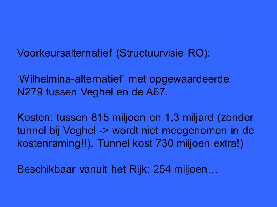 Varianten bij Veghel: Tunnelvariant (geen reële optie vanuit de provincie: niet opgenomen in kostenraming) Omleiding N279 ten noorden van Zijtaart Omleiding N279 ten zuiden van Zijtaart (zoekgebied is zeer beperkt en dichtbij bebouwde kom) Belangrijke vraag: 80 of 100 km/uur?.