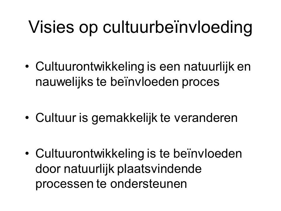 Visies op cultuurbeïnvloeding Cultuurontwikkeling is een natuurlijk en nauwelijks te beïnvloeden proces Cultuur is gemakkelijk te veranderen Cultuuron