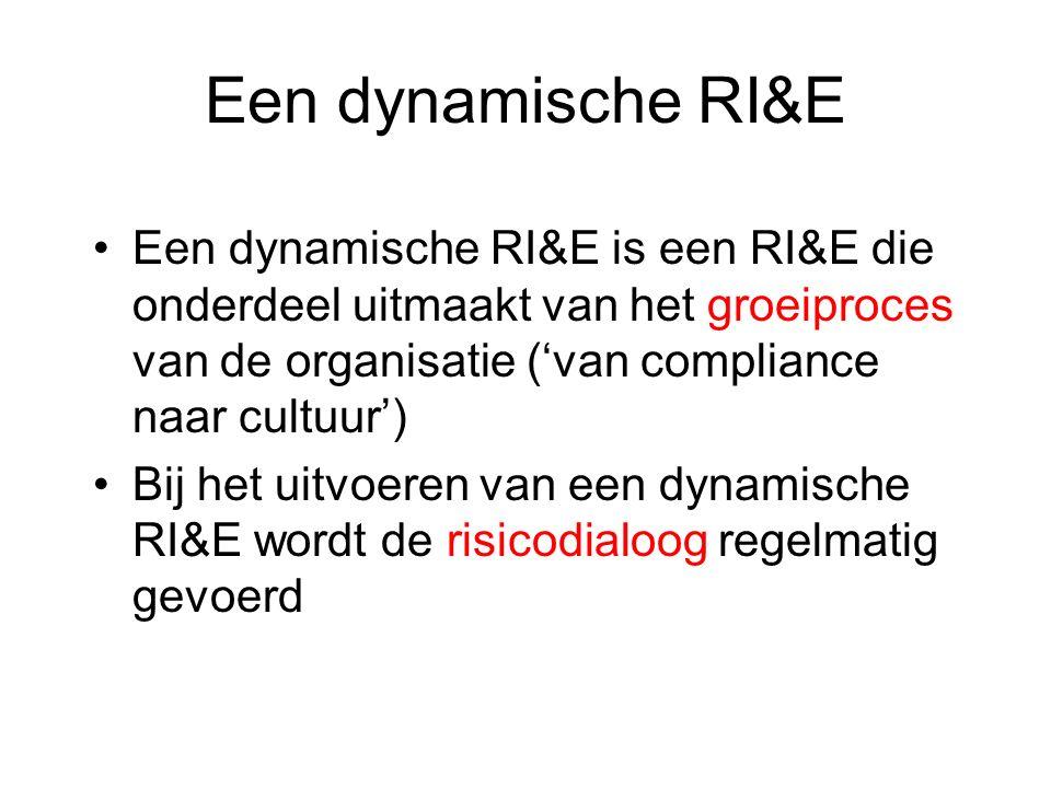 Een dynamische RI&E Een dynamische RI&E is een RI&E die onderdeel uitmaakt van het groeiproces van de organisatie ('van compliance naar cultuur') Bij