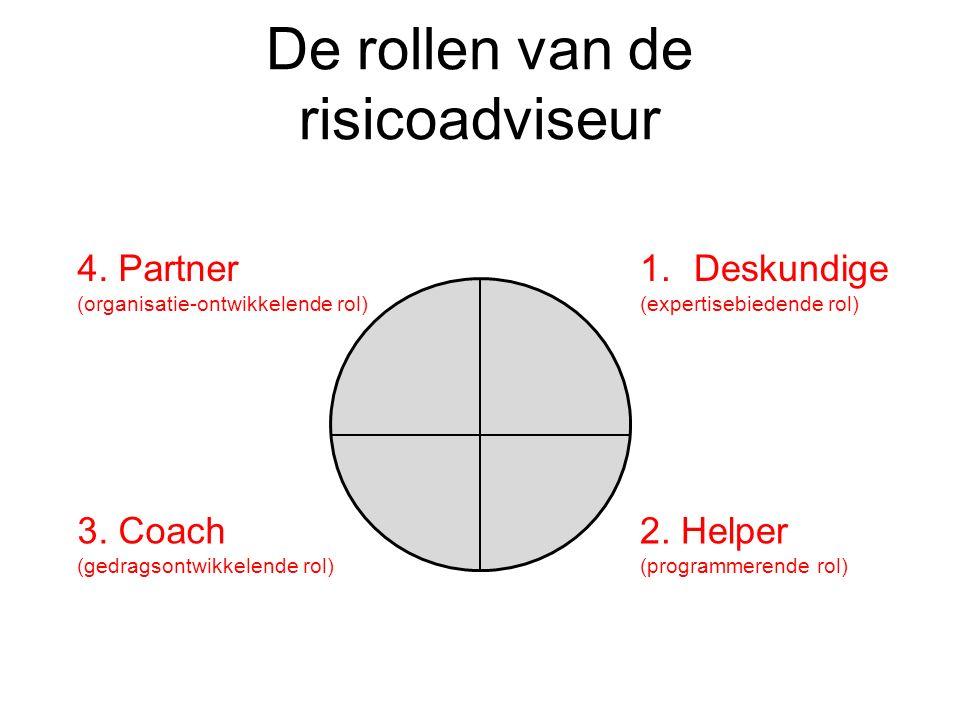 De rollen van de risicoadviseur 1.Deskundige (expertisebiedende rol) 2. Helper (programmerende rol) 3. Coach (gedragsontwikkelende rol) 4. Partner (or