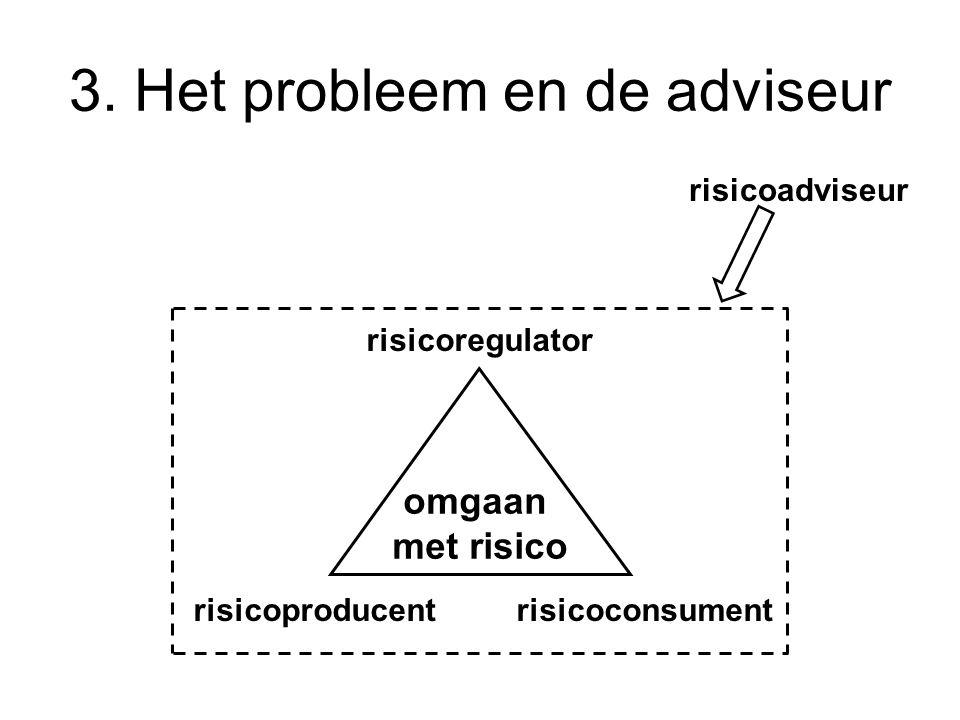 3. Het probleem en de adviseur omgaan met risico risicoproducentrisicoconsument risicoregulator risicoadviseur