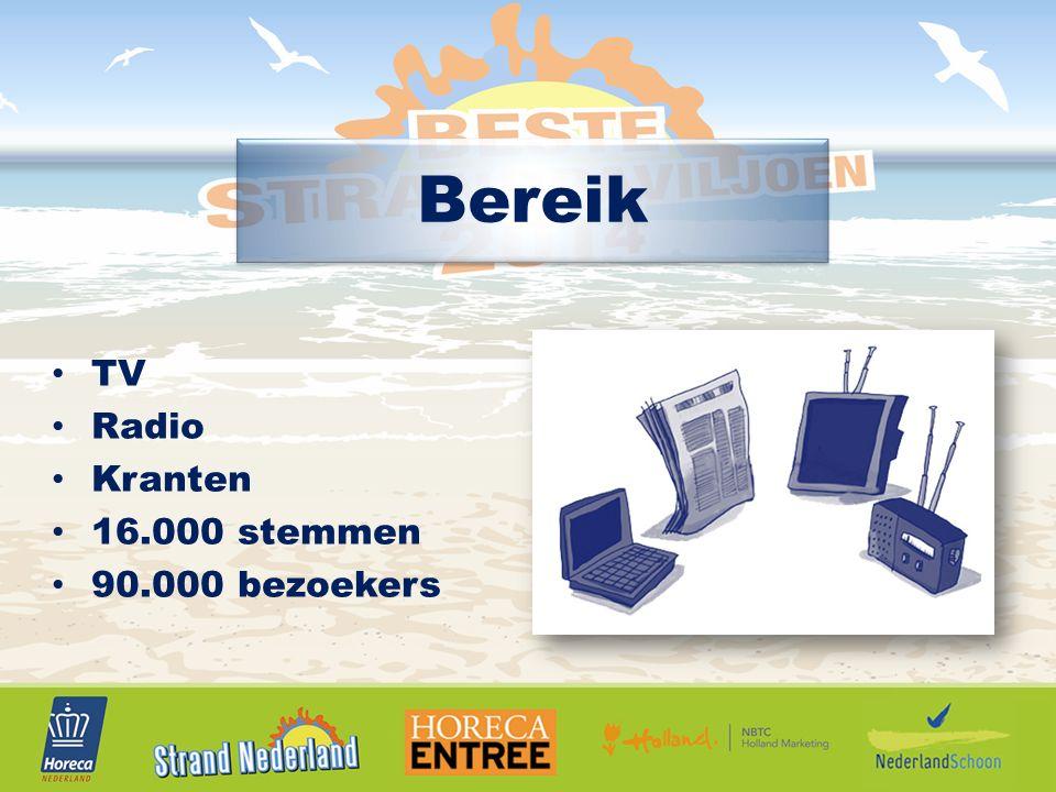 TV Radio Kranten 16.000 stemmen 90.000 bezoekers Bereik