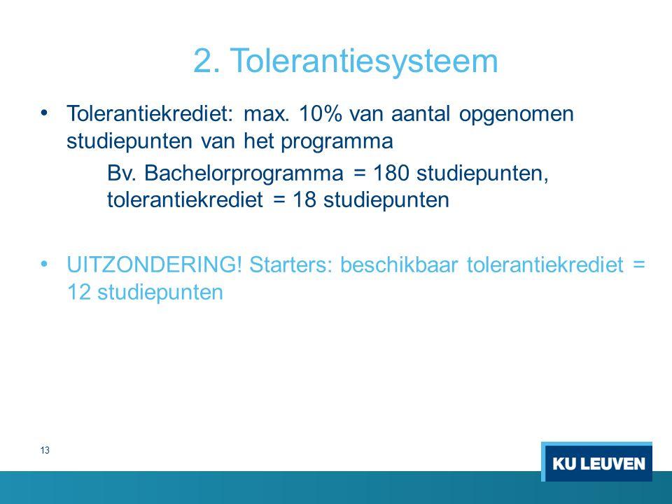 2. Tolerantiesysteem Tolerantiekrediet: max.