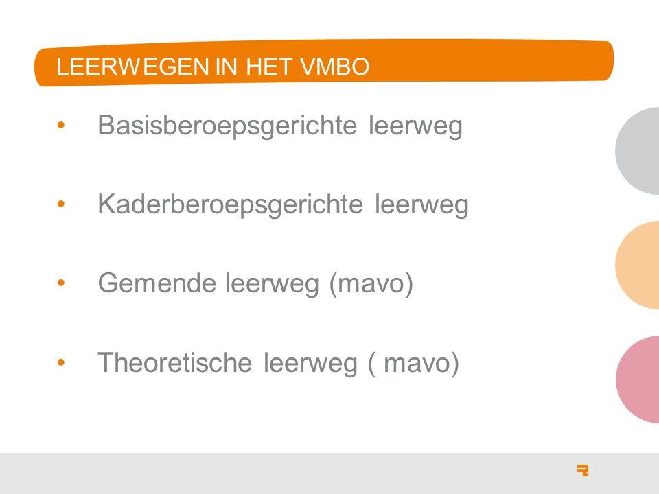LEERWEGEN IN HET VMBO Basisberoepsgerichte leerweg Kaderberoepsgerichte leerweg Gemende leerweg (mavo) Theoretische leerweg ( mavo)