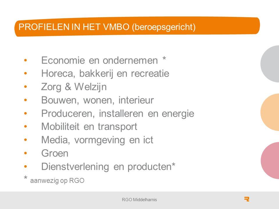 PROFIELEN IN HET VMBO (beroepsgericht) Economie en ondernemen * Horeca, bakkerij en recreatie Zorg & Welzijn Bouwen, wonen, interieur Produceren, inst