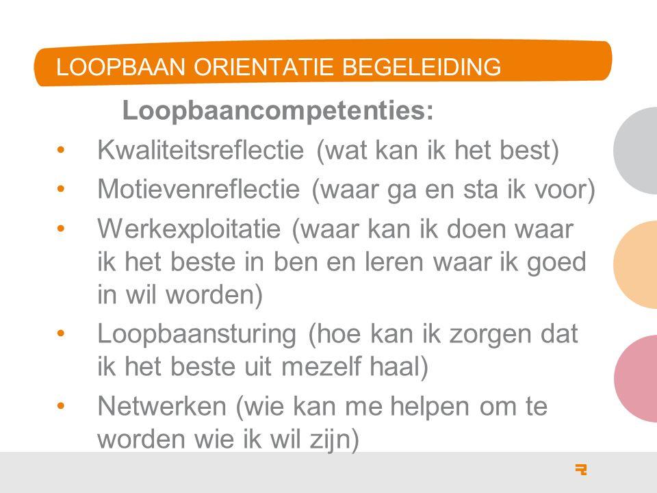 LOOPBAAN ORIENTATIE BEGELEIDING Loopbaancompetenties: Kwaliteitsreflectie (wat kan ik het best) Motievenreflectie (waar ga en sta ik voor) Werkexploit