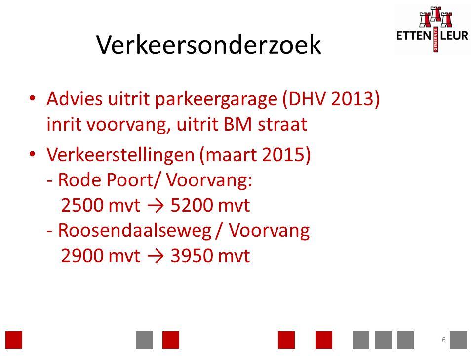 Verkeersonderzoek Advies uitrit parkeergarage (DHV 2013) inrit voorvang, uitrit BM straat Verkeerstellingen (maart 2015) - Rode Poort/ Voorvang: 2500 mvt → 5200 mvt - Roosendaalseweg / Voorvang 2900 mvt → 3950 mvt 6