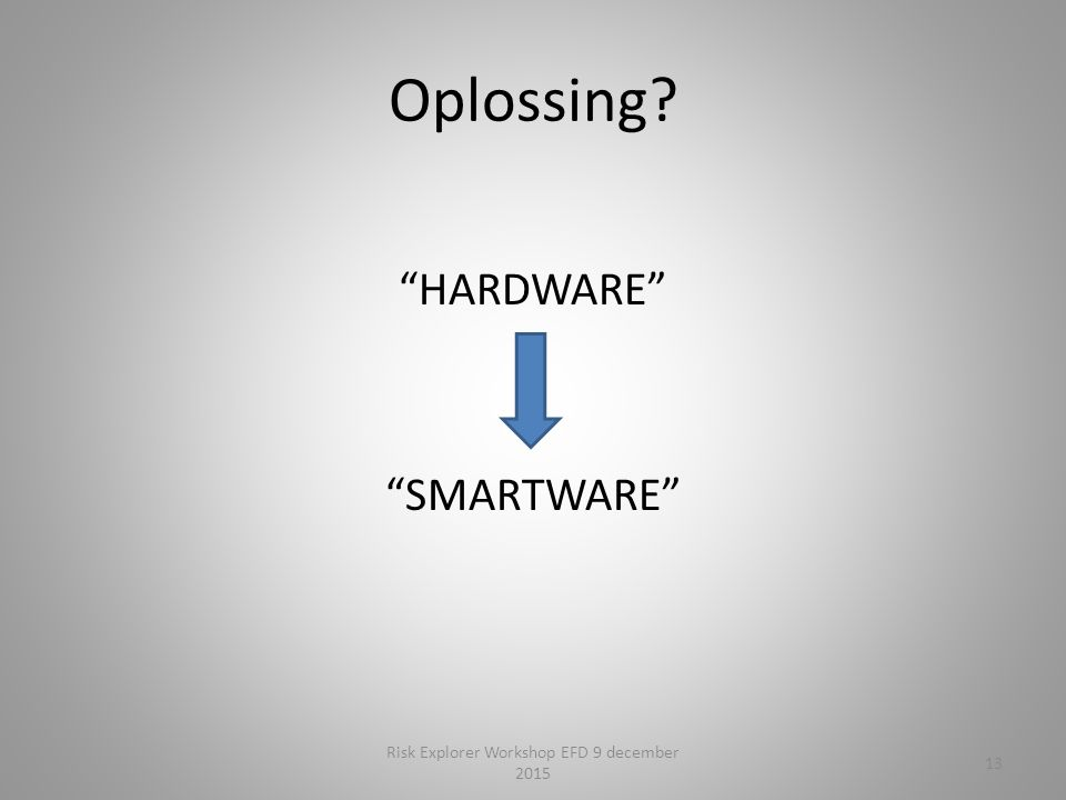 "Oplossing? ""HARDWARE"" ""SMARTWARE"" 13 Risk Explorer Workshop EFD 9 december 2015"