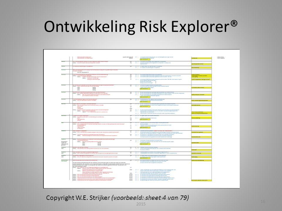 Ontwikkeling Risk Explorer® Copyright W.E.