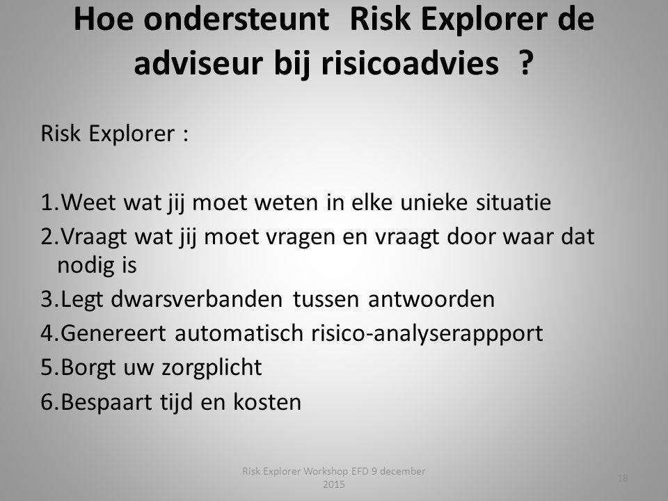 Hoe ondersteunt Risk Explorer de adviseur bij risicoadvies .