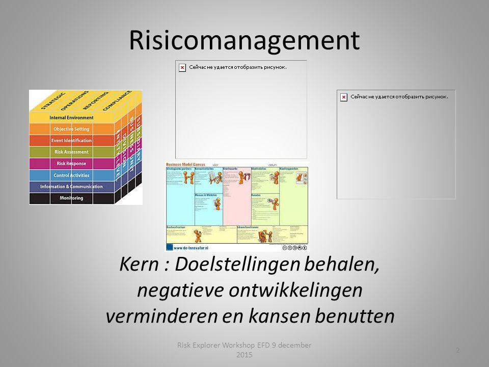 Risicomanagement Kern : Doelstellingen behalen, negatieve ontwikkelingen verminderen en kansen benutten 2 Risk Explorer Workshop EFD 9 december 2015