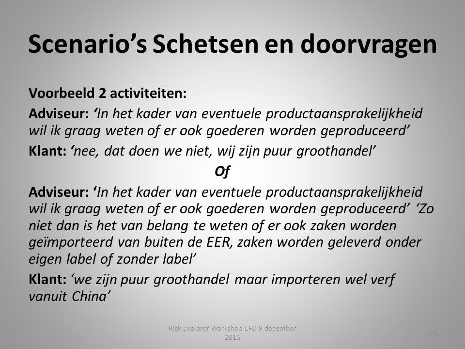 Scenario's Schetsen en doorvragen Voorbeeld 2 activiteiten: Adviseur: 'In het kader van eventuele productaansprakelijkheid wil ik graag weten of er ook goederen worden geproduceerd' Klant: 'nee, dat doen we niet, wij zijn puur groothandel' Of Adviseur: 'In het kader van eventuele productaansprakelijkheid wil ik graag weten of er ook goederen worden geproduceerd' 'Zo niet dan is het van belang te weten of er ook zaken worden geïmporteerd van buiten de EER, zaken worden geleverd onder eigen label of zonder label' Klant: 'we zijn puur groothandel maar importeren wel verf vanuit China' 25 Risk Explorer Workshop EFD 9 december 2015