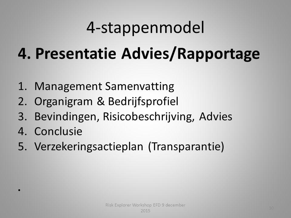 4-stappenmodel 4.