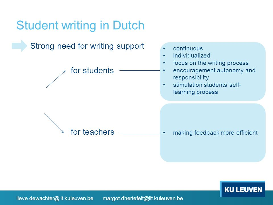 Student writing in Dutch Strong need for writing support for students for teachers continuous individualized focus on the writing process encouragement autonomy and responsibility stimulation students' self- learning process making feedback more efficient lieve.dewachter@ilt.kuleuven.be margot.dhertefelt@ilt.kuleuven.be