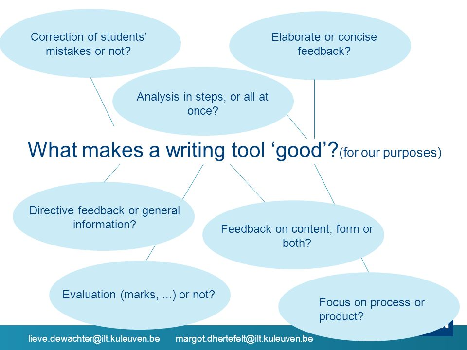 What makes a writing tool 'good'? (for our purposes) Correction of students' mistakes or not? Directive feedback or general information? Evaluation (m