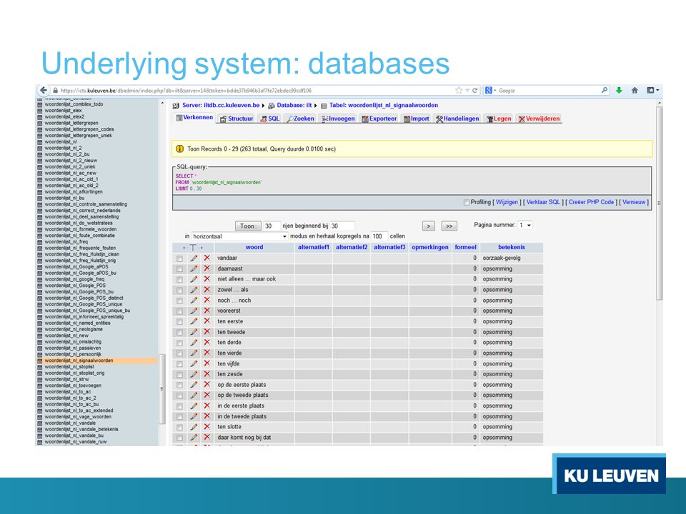 Underlying system: databases