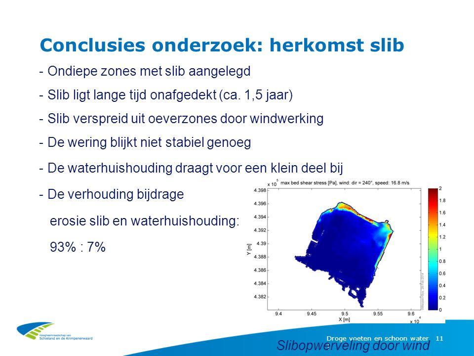 Conclusies onderzoek: herkomst slib Droge voeten en schoon water | 11 -Ondiepe zones met slib aangelegd -Slib ligt lange tijd onafgedekt (ca. 1,5 jaar