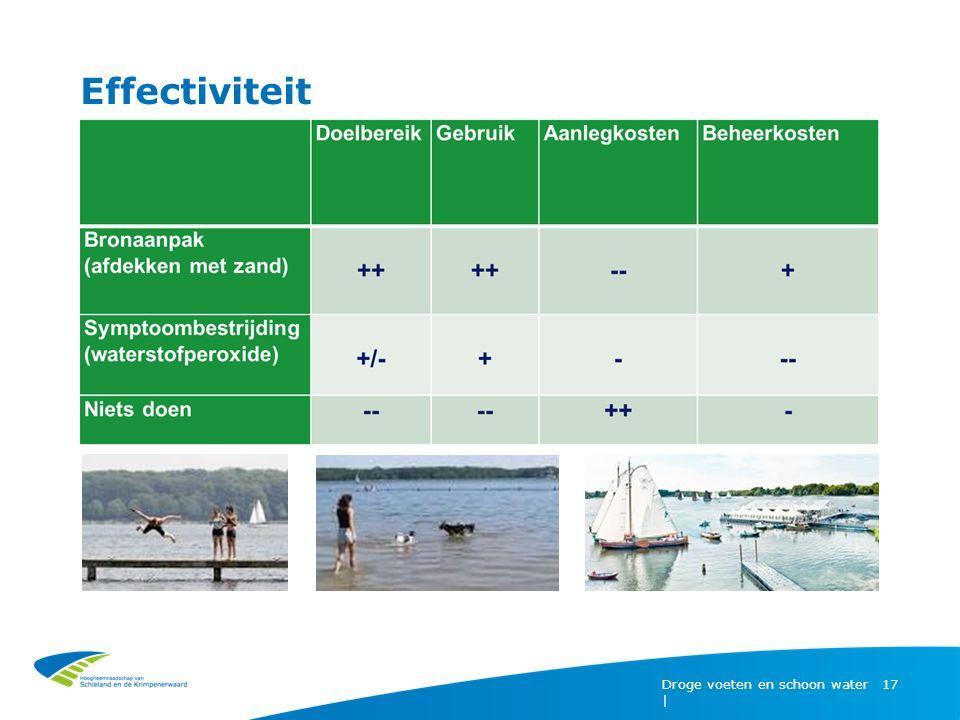 Effectiviteit Droge voeten en schoon water | 17