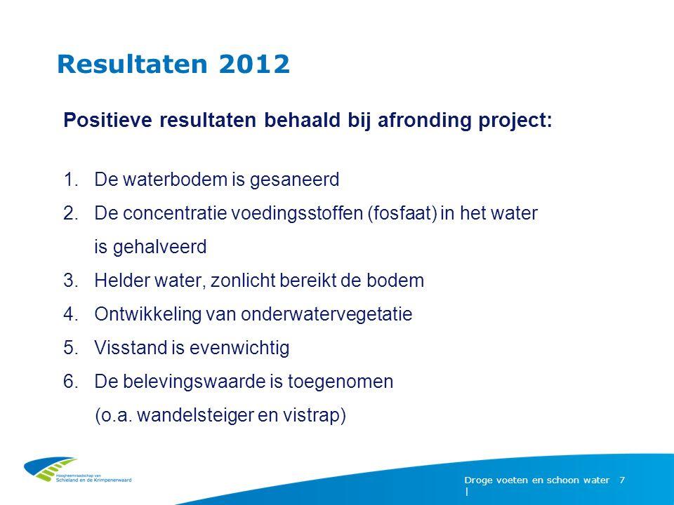 Resultaten 2012 Droge voeten en schoon water | 7 Positieve resultaten behaald bij afronding project: 1.De waterbodem is gesaneerd 2.De concentratie vo