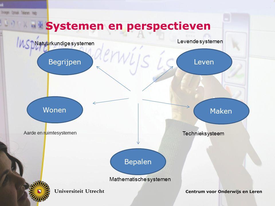 Systemen en perspectieven Maken BegrijpenLeven Bepalen Wonen Aarde en ruimtesystemen Mathematische systemen Natuurkundige systemen Levende systemen Te